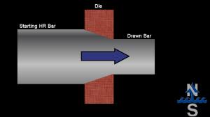 Northlake Diagram of Cold Drawn Bar