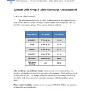 2018-01 NSC Surcharge Letter