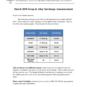 2018-03 NSC Surcharge Letter