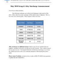 2018-05 NSC Surcharge Letter