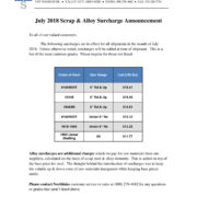 2018-07 NSC Surcharge Letter
