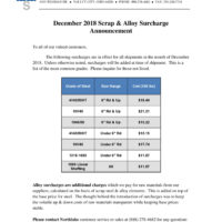 2018-12 NSC Surcharge Letter